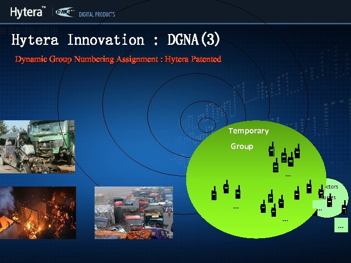 Hytera Innovation : DGNA(3) Dynamic Group Numbering Assignment : Hytera Patented Temporary Group Firemen