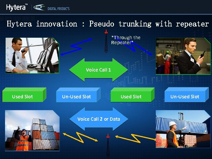 Hytera innovation : Pseudo trunking with repeater *Through the Repeater* Voice Call 1 Time
