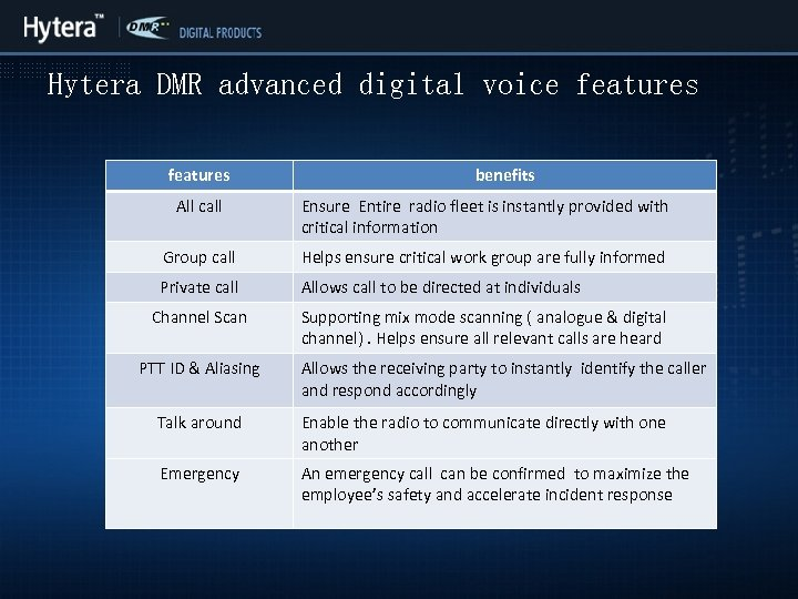Hytera DMR advanced digital voice features benefits All call Ensure Entire radio fleet is