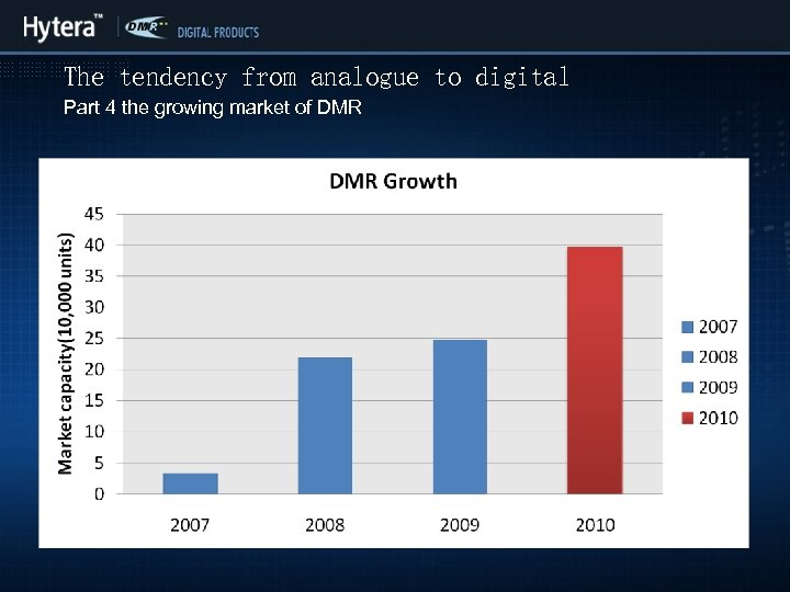 The tendency from analogue to digital Part 4 the growing market of DMR