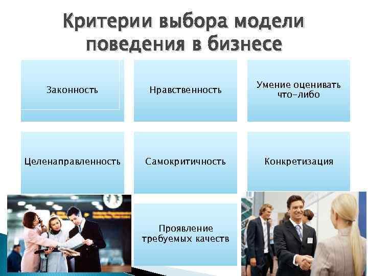 Критерии выбора модели поведения в бизнесе Законность Нравственность Умение оценивать что-либо Целенаправленность Самокритичность Конкретизация