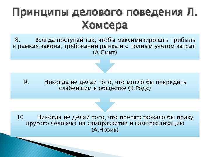 Принципы делового поведения Л. Хомсера 8. Всегда поступай так, чтобы максимизировать прибыль в рамках