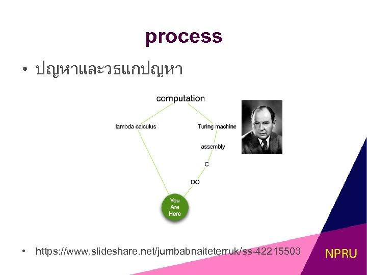 process • ปญหาและวธแกปญหา • https: //www. slideshare. net/jumbabnaiteterruk/ss-42215503