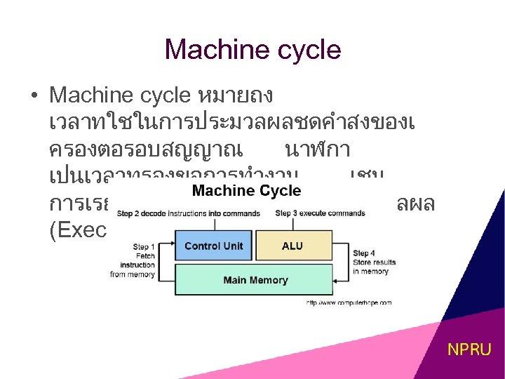 Machine cycle • Machine cycle หมายถง เวลาทใชในการประมวลผลชดคำสงของเ ครองตอรอบสญญาณ นาฬกา เปนเวลาทรองขอการทำงาน เชน การเรยก (Load) ขอมล