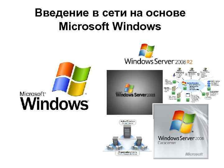 Введение в сети на основе Microsoft Windows
