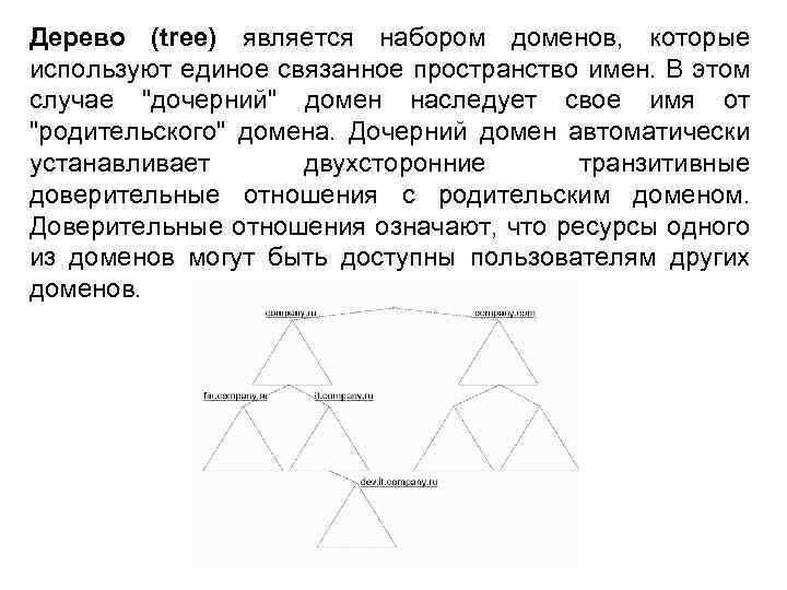 Дерево (tree) является набором доменов, которые используют единое связанное пространство имен. В этом случае