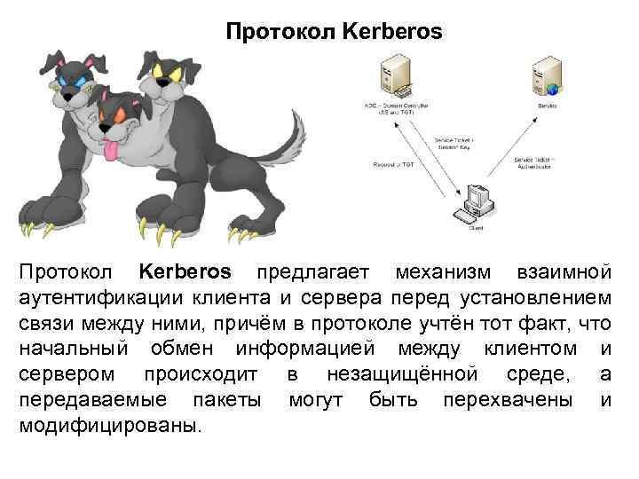 Протокол Kerberos предлагает механизм взаимной аутентификации клиента и сервера перед установлением связи между ними,