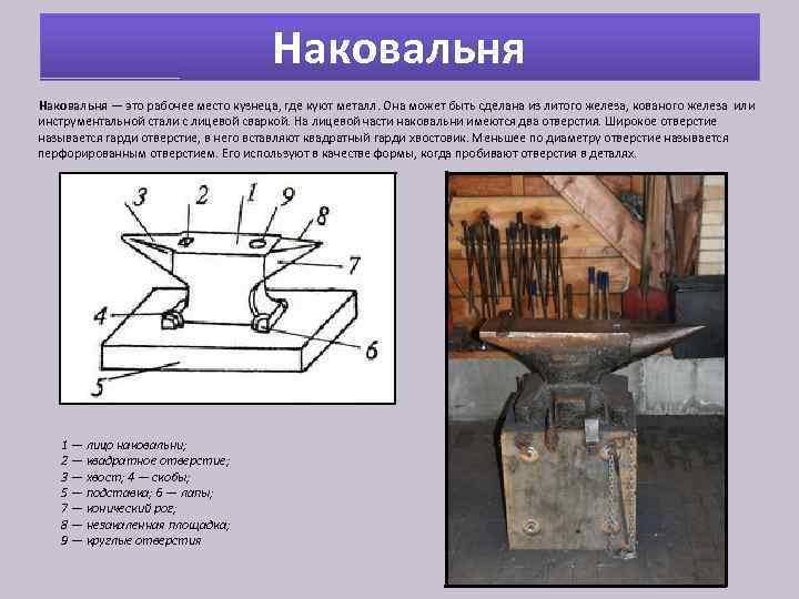Наковальня — это рабочее место кузнеца, где куют металл. Она может быть сделана из