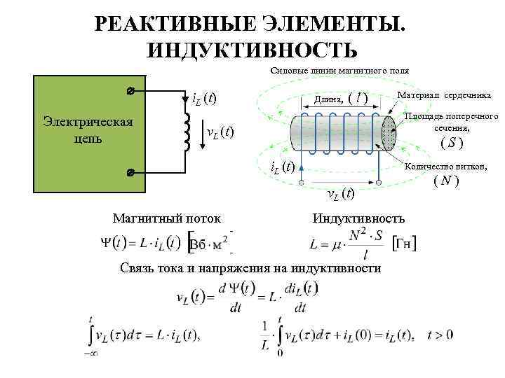 РЕАКТИВНЫЕ ЭЛЕМЕНТЫ. ИНДУКТИВНОСТЬ Силовые линии магнитного поля Длина, i. L (t) Электрическая цепь (l)