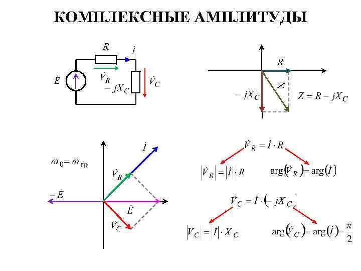 КОМПЛЕКСНЫЕ АМПЛИТУДЫ R R
