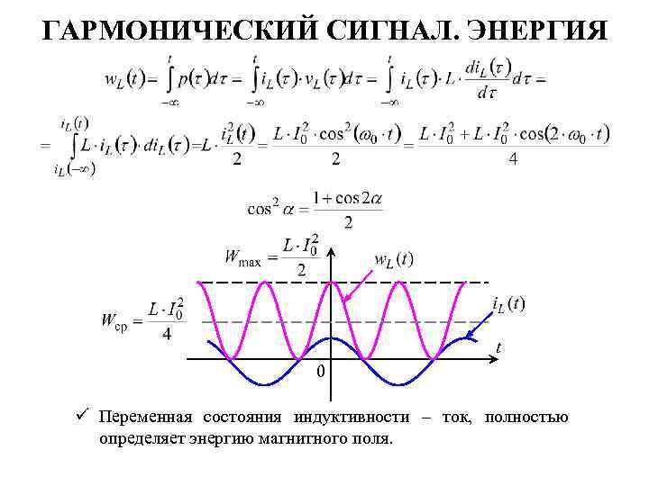 ГАРМОНИЧЕСКИЙ СИГНАЛ. ЭНЕРГИЯ t 0 ü Переменная состояния индуктивности – ток, полностью определяет энергию