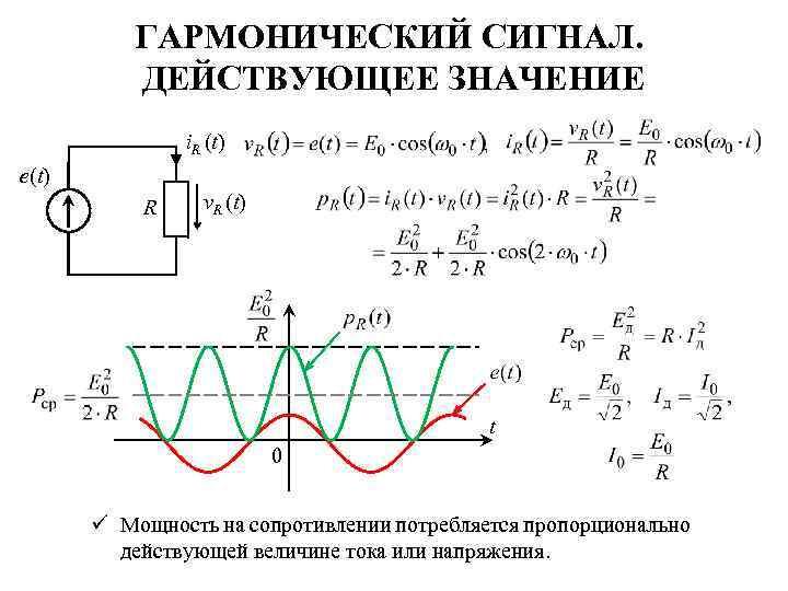 ГАРМОНИЧЕСКИЙ СИГНАЛ. ДЕЙСТВУЮЩЕЕ ЗНАЧЕНИЕ i. R (t) e(t) R v. R (t) t 0