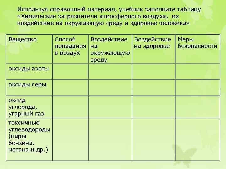 Используя справочный материал, учебник заполните таблицу «Химические загрязнители атмосферного воздуха, их воздействие на окружающую