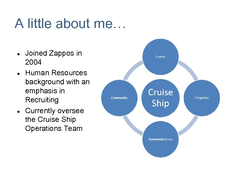 A little about me… Joined Zappos in 2004 Human Resources background with an emphasis