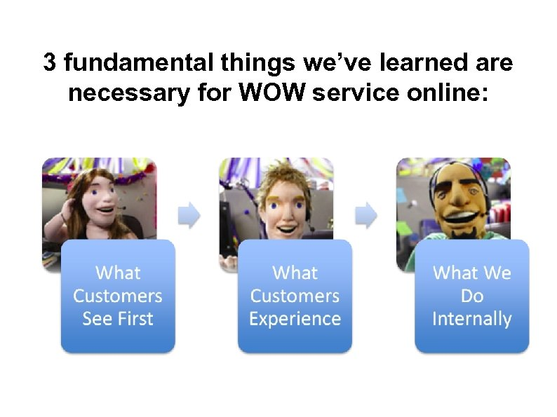 3 fundamental things we've learned are necessary for WOW service online: 24