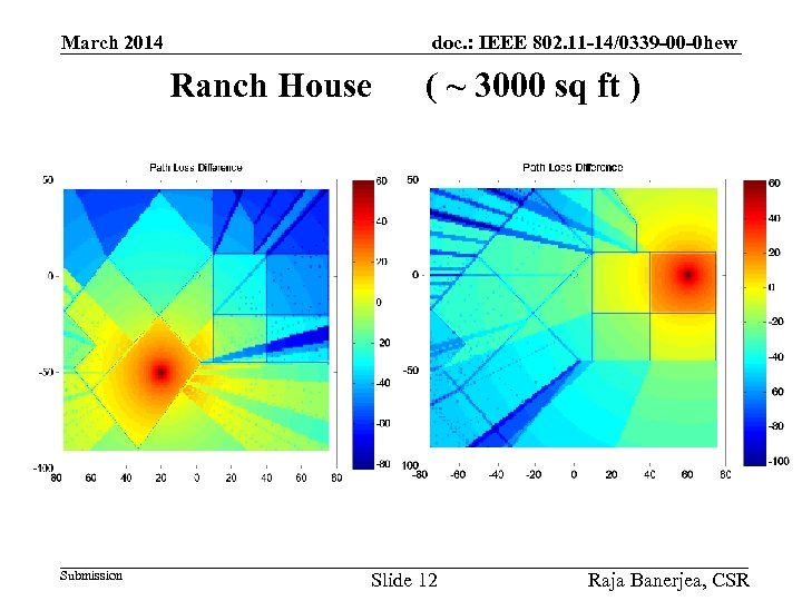 doc. : IEEE 802. 11 -14/0339 -00 -0 hew March 2014 Ranch House Submission