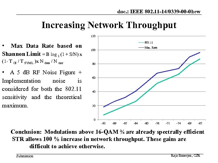 doc. : IEEE 802. 11 -14/0339 -00 -0 hew Increasing Network Throughput 120 •