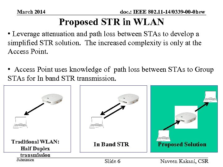 doc. : IEEE 802. 11 -14/0339 -00 -0 hew March 2014 Proposed STR in