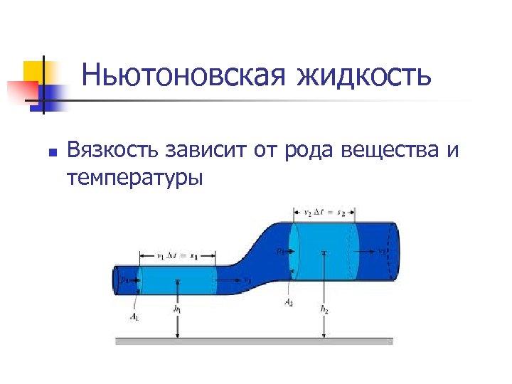 Ньютоновская жидкость n Вязкость зависит от рода вещества и температуры