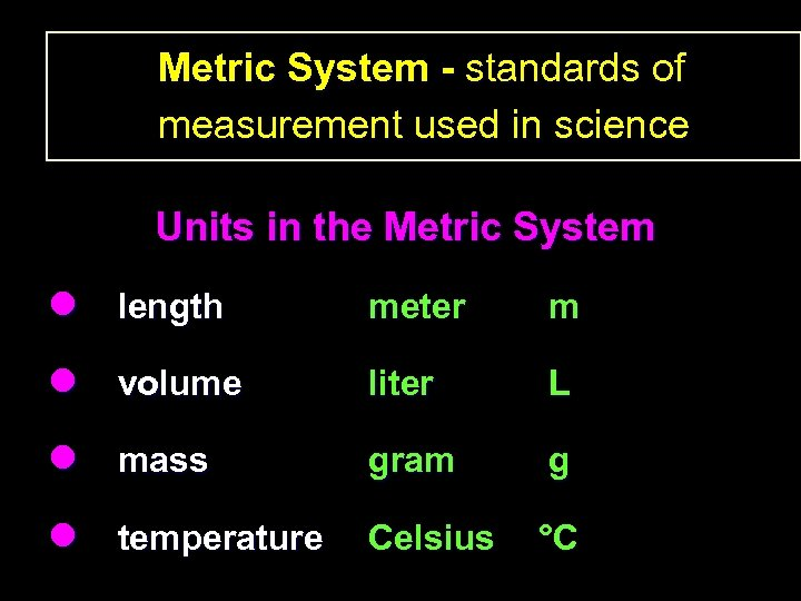 Metric System - standards of measurement used in science Units in the Metric System