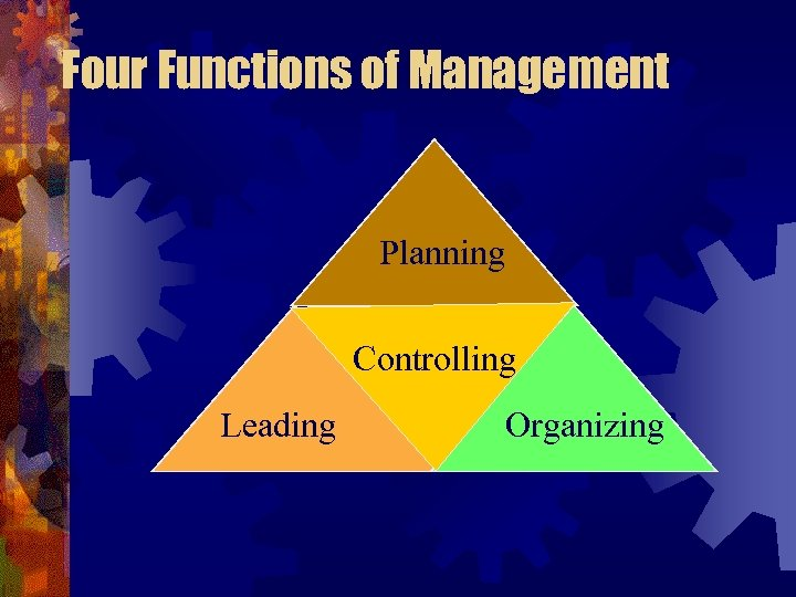 Four Functions of Management Planning Controlling Leading Organizing