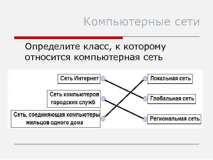 Компьютерные сети Определите класс, к которому относится компьютерная сеть