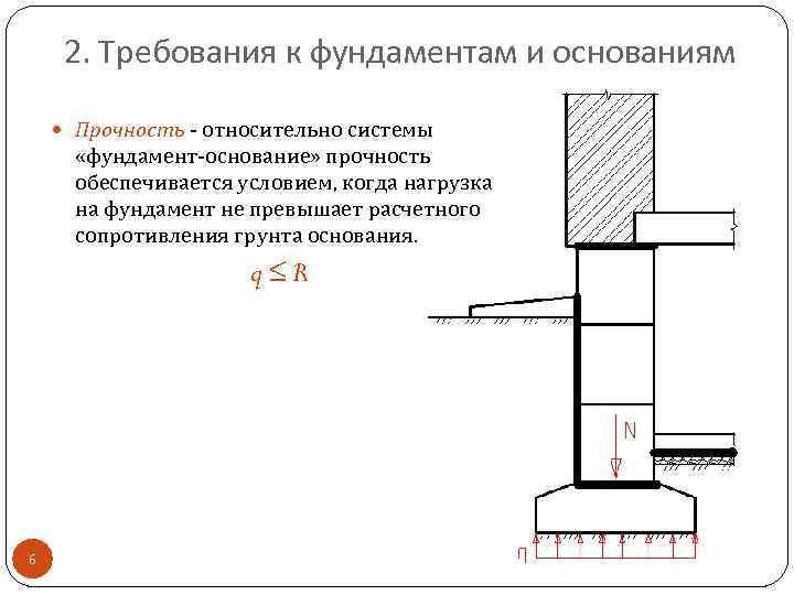 2. Требования к фундаментам и основаниям Прочность - относительно системы «фундамент-основание» прочность обеспечивается условием,