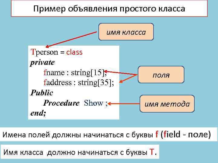Пример объявления простого класса имя класса Tperson = class private fname : string[15]; faddress