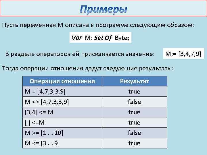 Пусть переменная М описана в программе следующим образом: Var M: Set Of Byte; В