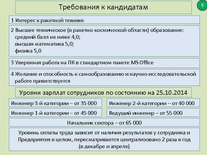 Требования к кандидатам 1 Интерес к ракетной технике 2 Высшее техническое (в ракетно-космической области)