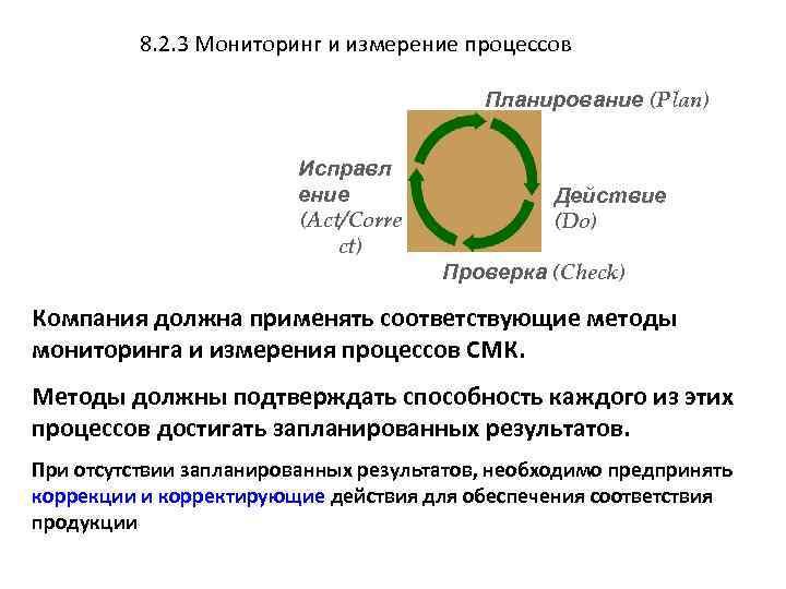 8. 2. 3 Мониторинг и измерение процессов Планирование (Plan) Исправл ение (Act/Corre ct) Действие