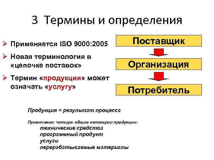 3 Термины и определения Поставщик Ø Применяется ISO 9000: 2005 Ø Новая терминология в