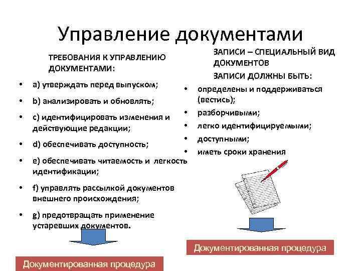 Управление документами ТРЕБОВАНИЯ К УПРАВЛЕНИЮ ДОКУМЕНТАМИ: • a) утверждать перед выпуском; • b) анализировать
