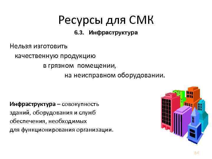 Ресурсы для СМК 6. 3. Инфраструктура Нельзя изготовить качественную продукцию в грязном помещении, на