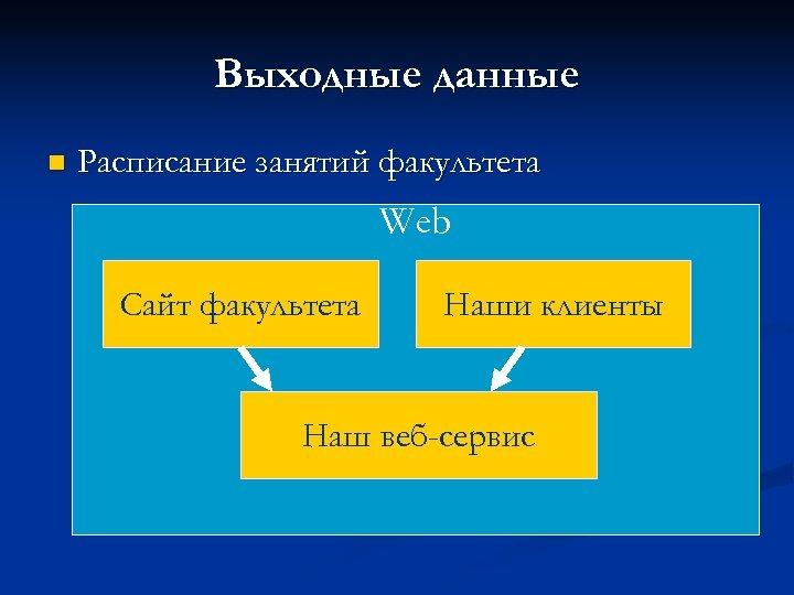 Выходные данные n Расписание занятий факультета Web Сайт факультета Наши клиенты Наш веб-сервис