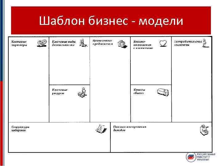 Шаблон бизнес - модели