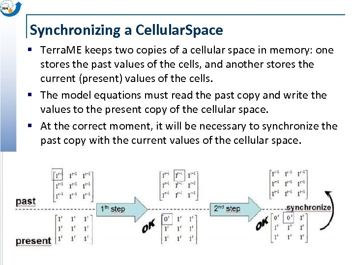 Synchronizing a Cellular. Space § Terra. ME keeps two copies of a cellular space