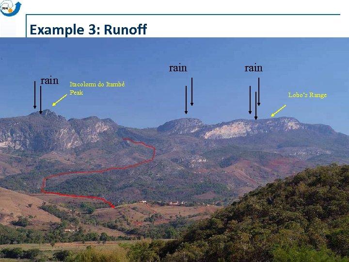 Example 3: Runoff rain Itacolomi do Itambé Peak rain Lobo's Range