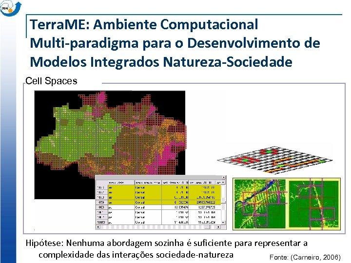 Terra. ME: Ambiente Computacional Multi-paradigma para o Desenvolvimento de Modelos Integrados Natureza-Sociedade Cell Spaces