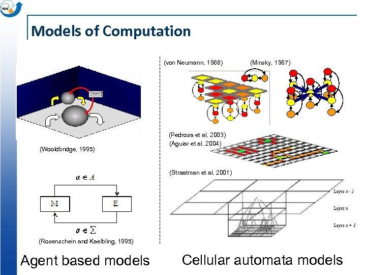 Models of Computation (von Neumann, 1966) (Wooldbridge, 1995) (Minsky, 1967) (Pedrosa et al, 2003)