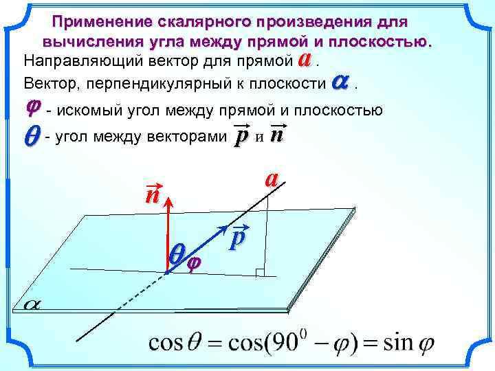Применение скалярного произведения для вычисления угла между прямой и плоскостью. Направляющий вектор для прямой.