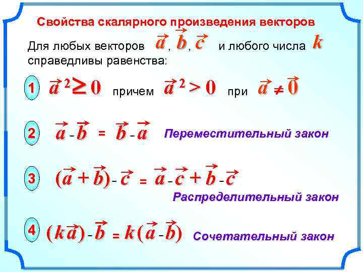 Свойства скалярного произведения векторов a b, c Для любых векторов , справедливы равенства: 1
