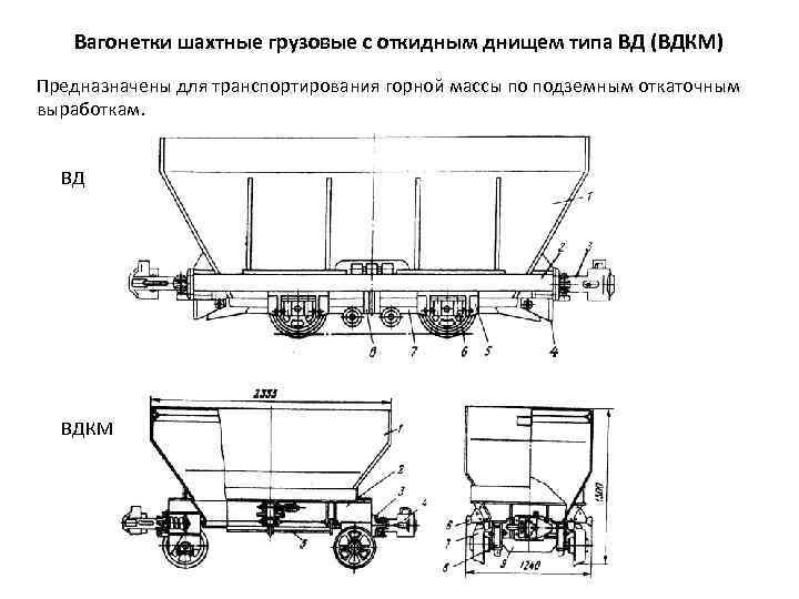 карта карусели на вагонетки - 3
