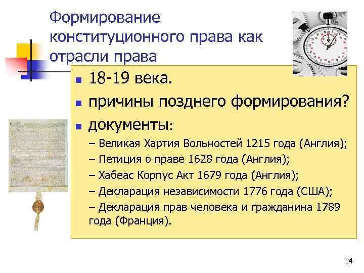 Формирование конституционного права как отрасли права n 18 -19 века. n причины позднего формирования?
