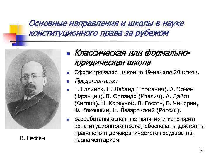 Основные направления и школы в науке конституционного права за рубежом n Классическая или формальноюридическая