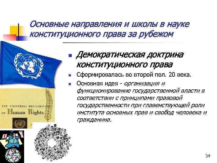 Основные направления и школы в науке конституционного права за рубежом n n n Демократическая