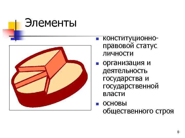 Элементы n n n конституционноправовой статус личности организация и деятельность государства и государственной власти