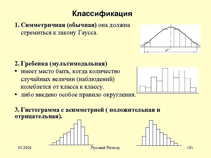 Классификация 1. Симметричная (обычная) она должна стремиться к закону Гаусса. 2. Гребенка (мультимодальная) •