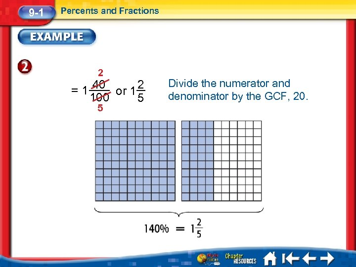 9 -1 Percents and Fractions 2 40 2 =1 or 1 100 5 5