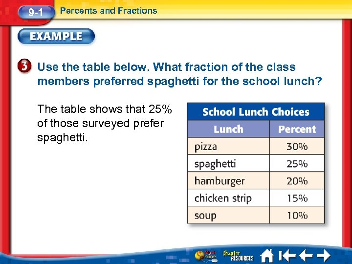 9 -1 Percents and Fractions Use the table below. What fraction of the class